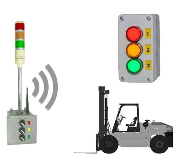Wireless Vehicle Andon Light