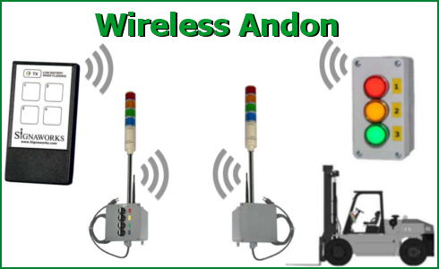 Signaworks Wireless Andon Banner