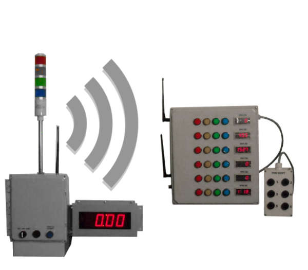 Custom Wireless Andon Solutions