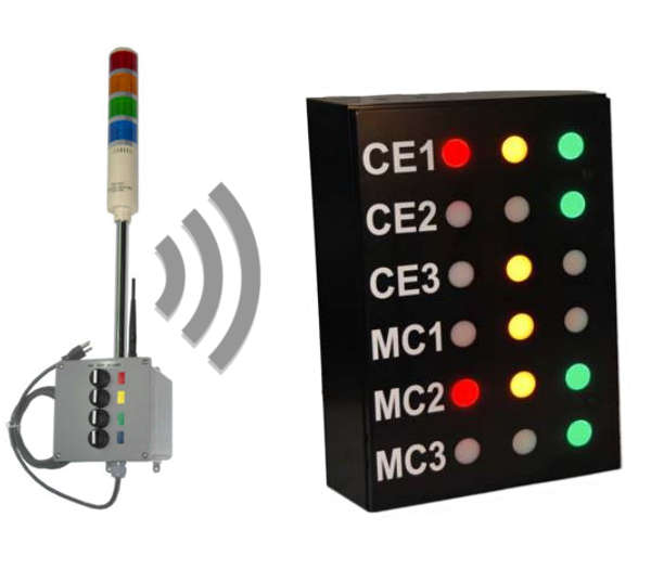Wireless Andon System to Bingo Board