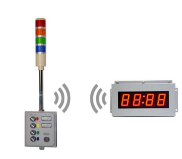 Wireless Downtime Monitor